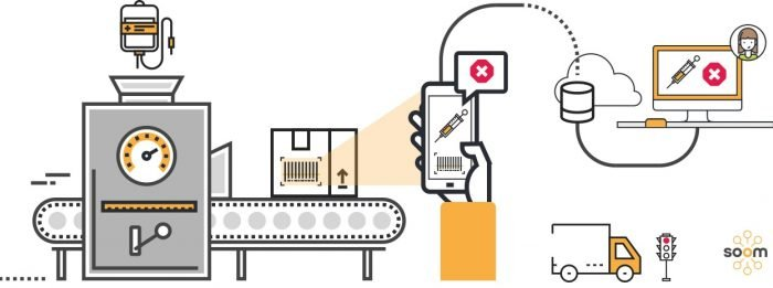 Illustration showing a conveyor belt, a mobile phone, a desktop computer, and a delivery truck.